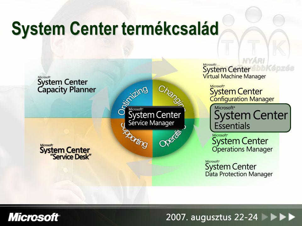 System Center termékcsalád