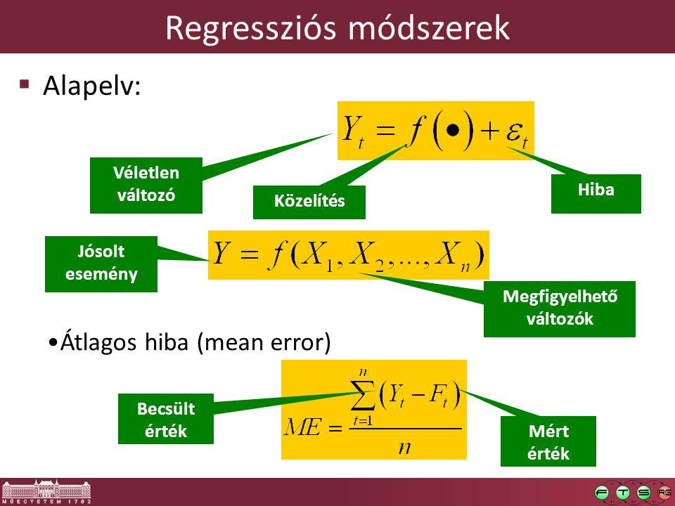 Regressziós módszerek  Alapelv: Véletlen változó Közelítés Hiba Jósolt esemény Megfigyelhető változók Átlagos hiba (mean error) Mért érték Becsült érték