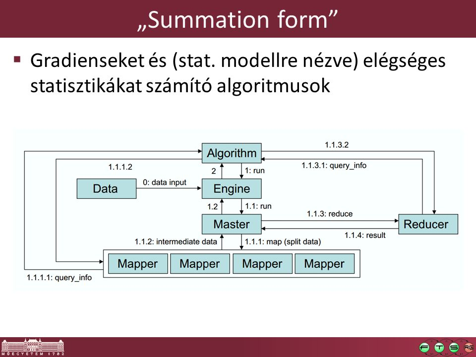 """""""Summation form""""  Gradienseket és (stat. modellre nézve) elégséges statisztikákat számító algoritmusok"""