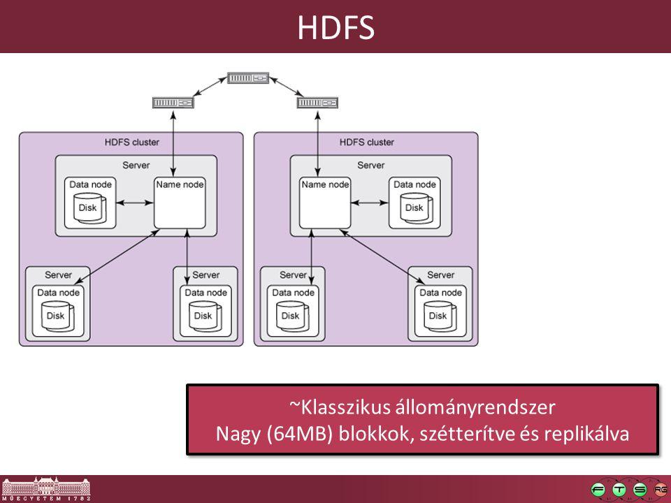 HDFS ~Klasszikus állományrendszer Nagy (64MB) blokkok, szétterítve és replikálva ~Klasszikus állományrendszer Nagy (64MB) blokkok, szétterítve és replikálva