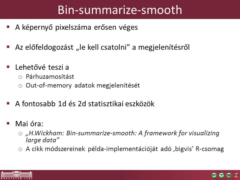 """Bin-summarize-smooth  A képernyő pixelszáma erősen véges  Az előfeldogozást """"le kell csatolni a megjelenítésről  Lehetővé teszi a o Párhuzamosítást o Out-of-memory adatok megjelenítését  A fontosabb 1d és 2d statisztikai eszközök  Mai óra: o """"H.Wickham: Bin-summarize-smooth: A framework for visualizing large data o A cikk módszereinek példa-implementációját adó 'bigvis' R-csomag"""