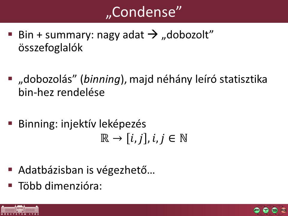 """Condense"