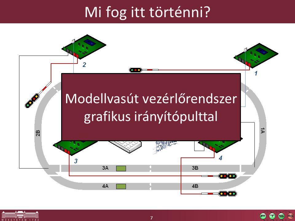 7 Mi fog itt történni 7 Modellvasút vezérlőrendszer grafikus irányítópulttal