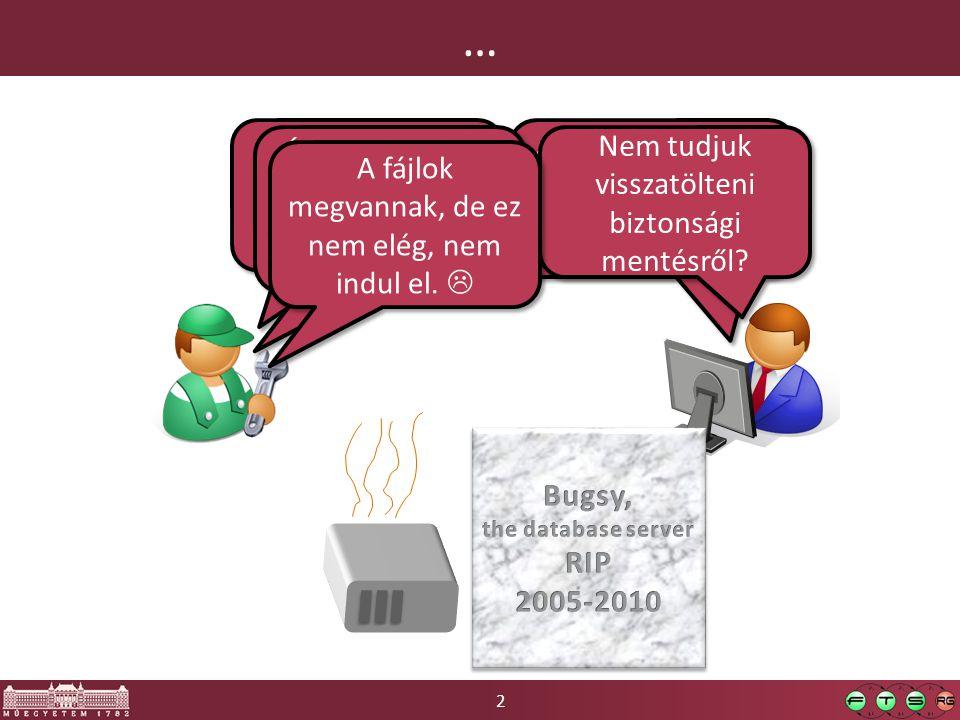 23 Megoldás  Pillanatkép (Snapshot) funkció o Logikai kötetkezelők támogatják o Néhány fájlrendszer is (pl.