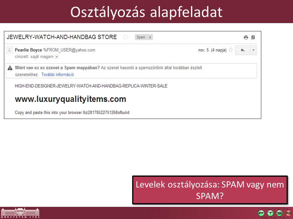 Osztályozás alapfeladat Levelek osztályozása: SPAM vagy nem SPAM