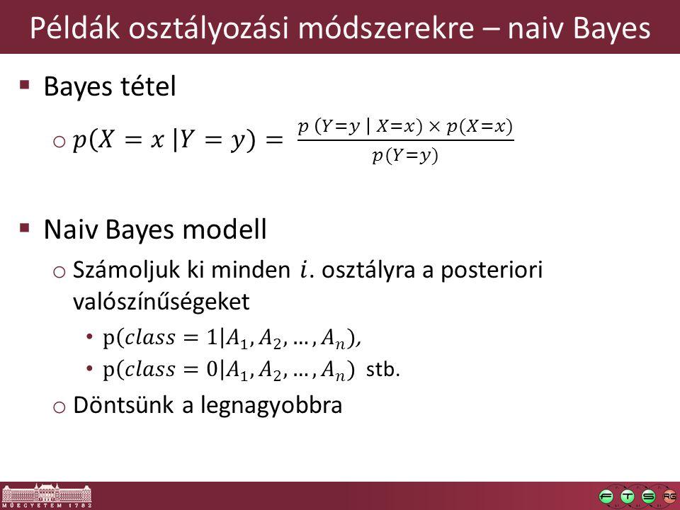 Példák osztályozási módszerekre – naiv Bayes