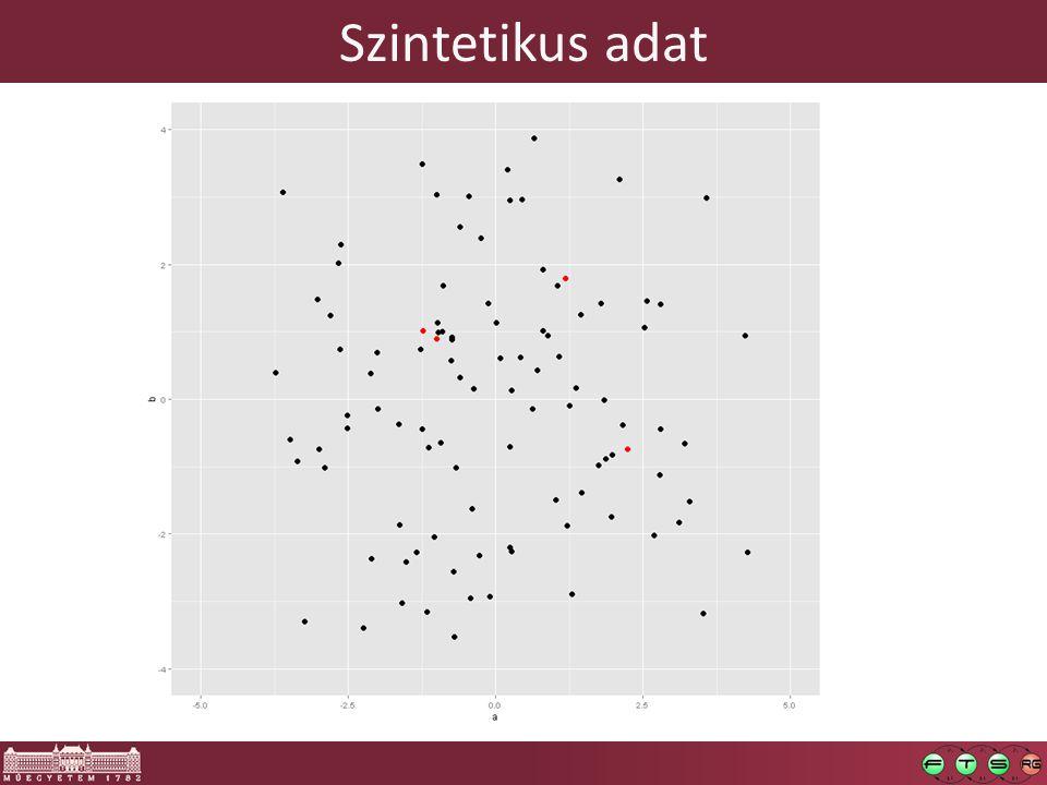 Szintetikus adat