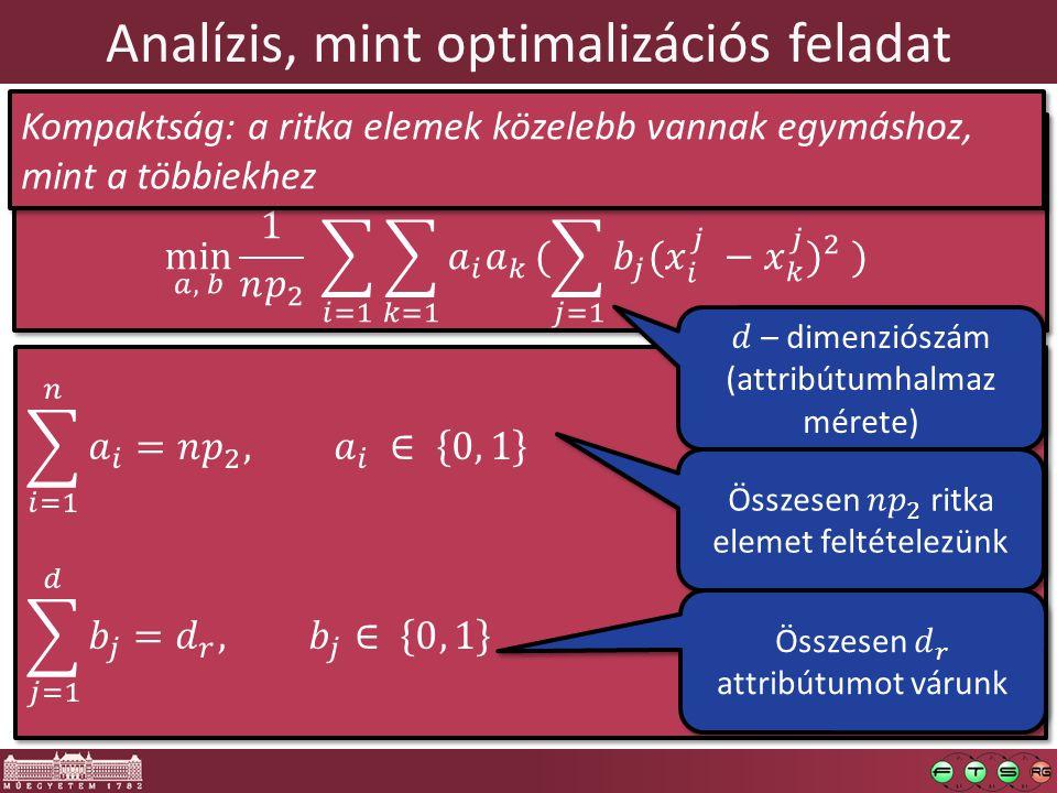 Analízis, mint optimalizációs feladat Kompaktság: a ritka elemek közelebb vannak egymáshoz, mint a többiekhez