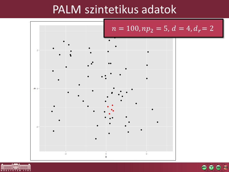 PALM szintetikus adatok
