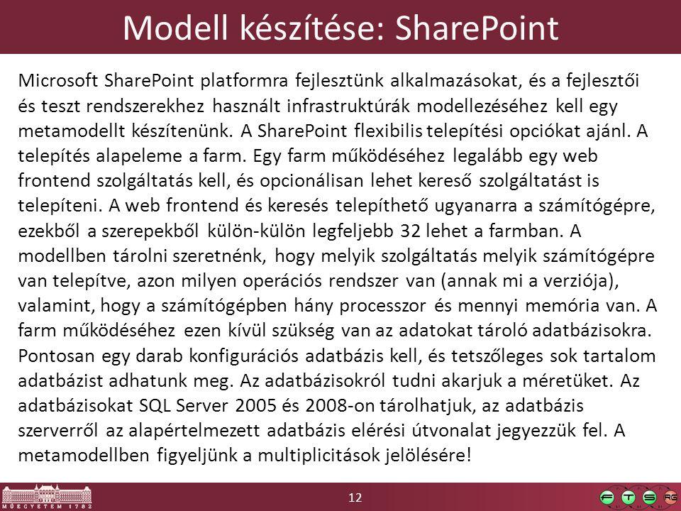 12 Modell készítése: SharePoint Microsoft SharePoint platformra fejlesztünk alkalmazásokat, és a fejlesztői és teszt rendszerekhez használt infrastruktúrák modellezéséhez kell egy metamodellt készítenünk.