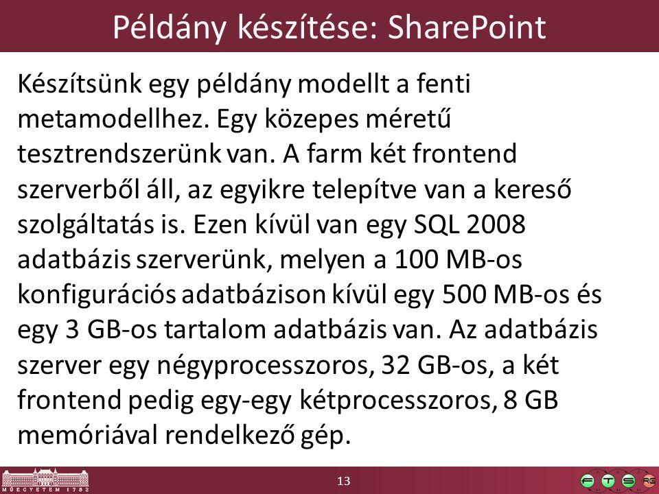 13 Példány készítése: SharePoint Készítsünk egy példány modellt a fenti metamodellhez.