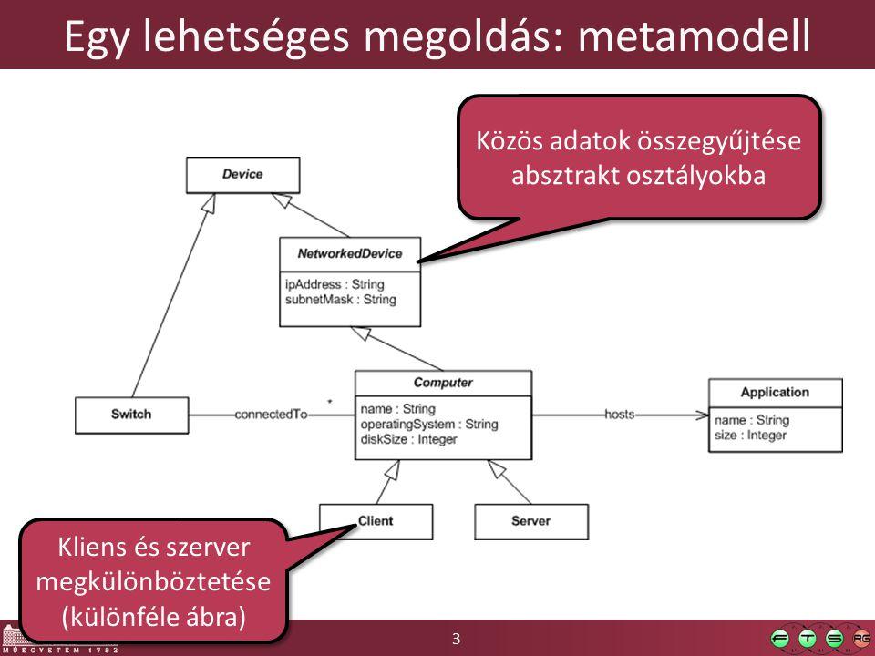 3 Egy lehetséges megoldás: metamodell Közös adatok összegyűjtése absztrakt osztályokba Kliens és szerver megkülönböztetése (különféle ábra)