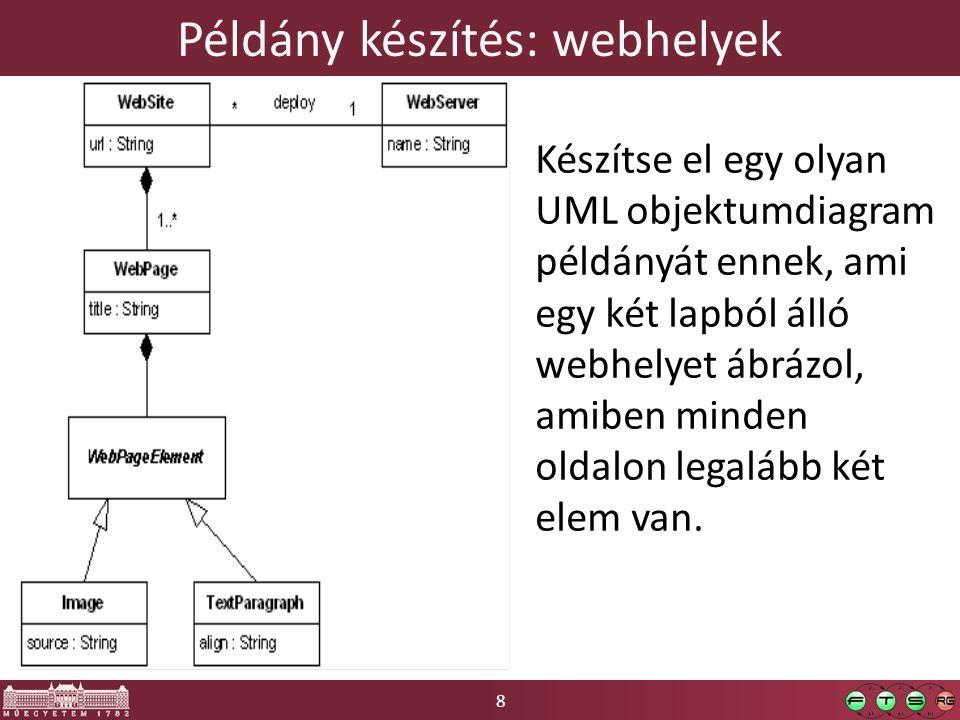 8 Példány készítés: webhelyek Készítse el egy olyan UML objektumdiagram példányát ennek, ami egy két lapból álló webhelyet ábrázol, amiben minden oldalon legalább két elem van.