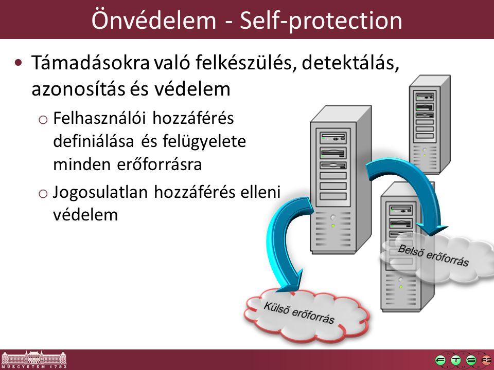 Támadásokra való felkészülés, detektálás, azonosítás és védelem o Felhasználói hozzáférés definiálása és felügyelete minden erőforrásra o Jogosulatlan hozzáférés elleni védelem Önvédelem - Self-protection