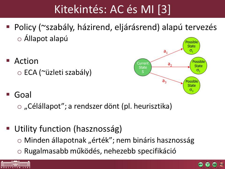 """Kitekintés: AC és MI [3]  Policy (~szabály, házirend, eljárásrend) alapú tervezés o Állapot alapú  Action o ECA (~üzleti szabály)  Goal o """"Célállapot ; a rendszer dönt (pl."""