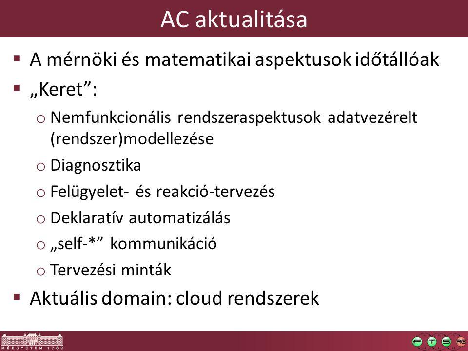 """AC aktualitása  A mérnöki és matematikai aspektusok időtállóak  """"Keret : o Nemfunkcionális rendszeraspektusok adatvezérelt (rendszer)modellezése o Diagnosztika o Felügyelet- és reakció-tervezés o Deklaratív automatizálás o """"self-* kommunikáció o Tervezési minták  Aktuális domain: cloud rendszerek"""