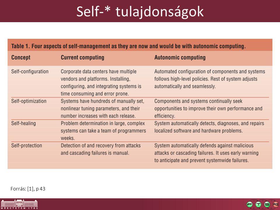 Self-* tulajdonságok Forrás: [1], p 43