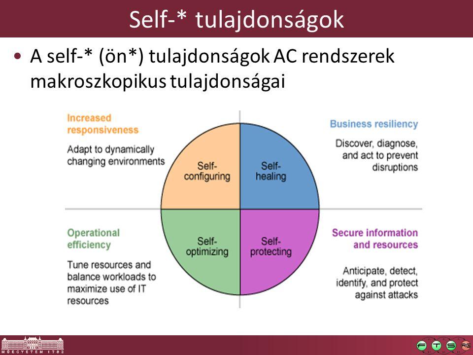 Self-* tulajdonságok A self-* (ön*) tulajdonságok AC rendszerek makroszkopikus tulajdonságai