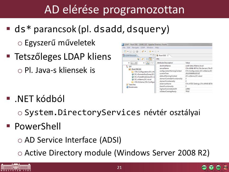 21 AD elérése programozottan  ds* parancsok (pl. dsadd, dsquery ) o Egyszerű műveletek  Tetszőleges LDAP kliens o Pl. Java-s kliensek is .NET kódbó