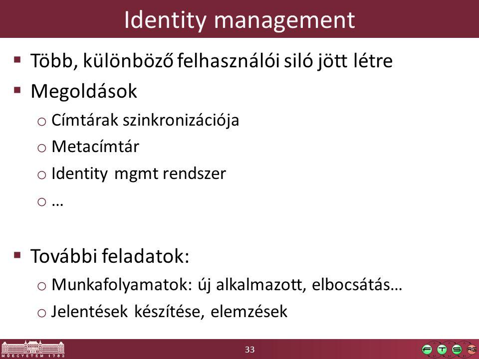 33 Identity management  Több, különböző felhasználói siló jött létre  Megoldások o Címtárak szinkronizációja o Metacímtár o Identity mgmt rendszer o…o…  További feladatok: o Munkafolyamatok: új alkalmazott, elbocsátás… o Jelentések készítése, elemzések