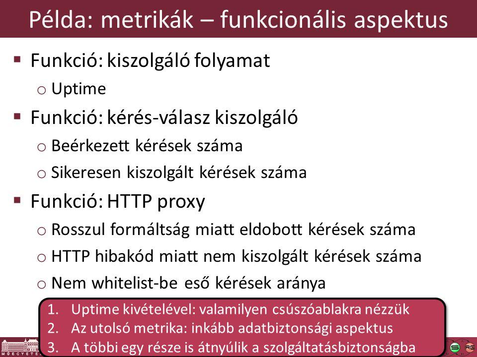 13 Példa: metrikák – funkcionális aspektus  Funkció: kiszolgáló folyamat o Uptime  Funkció: kérés-válasz kiszolgáló o Beérkezett kérések száma o Sik