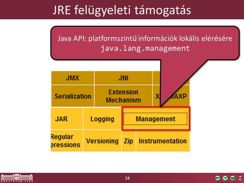 34 JRE felügyeleti támogatás Java API: platformszintű információk lokális elérésére java.lang.management Java API: platformszintű információk lokális elérésére java.lang.management