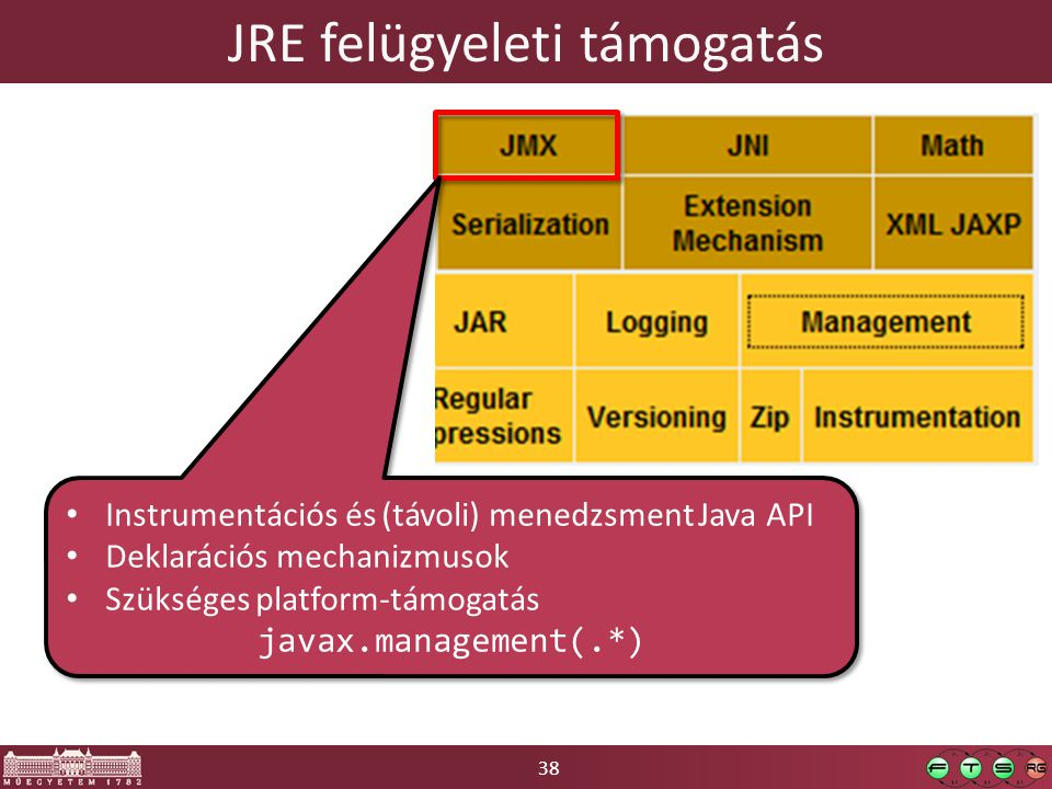 38 JRE felügyeleti támogatás Instrumentációs és (távoli) menedzsment Java API Deklarációs mechanizmusok Szükséges platform-támogatás javax.management(.*) Instrumentációs és (távoli) menedzsment Java API Deklarációs mechanizmusok Szükséges platform-támogatás javax.management(.*)