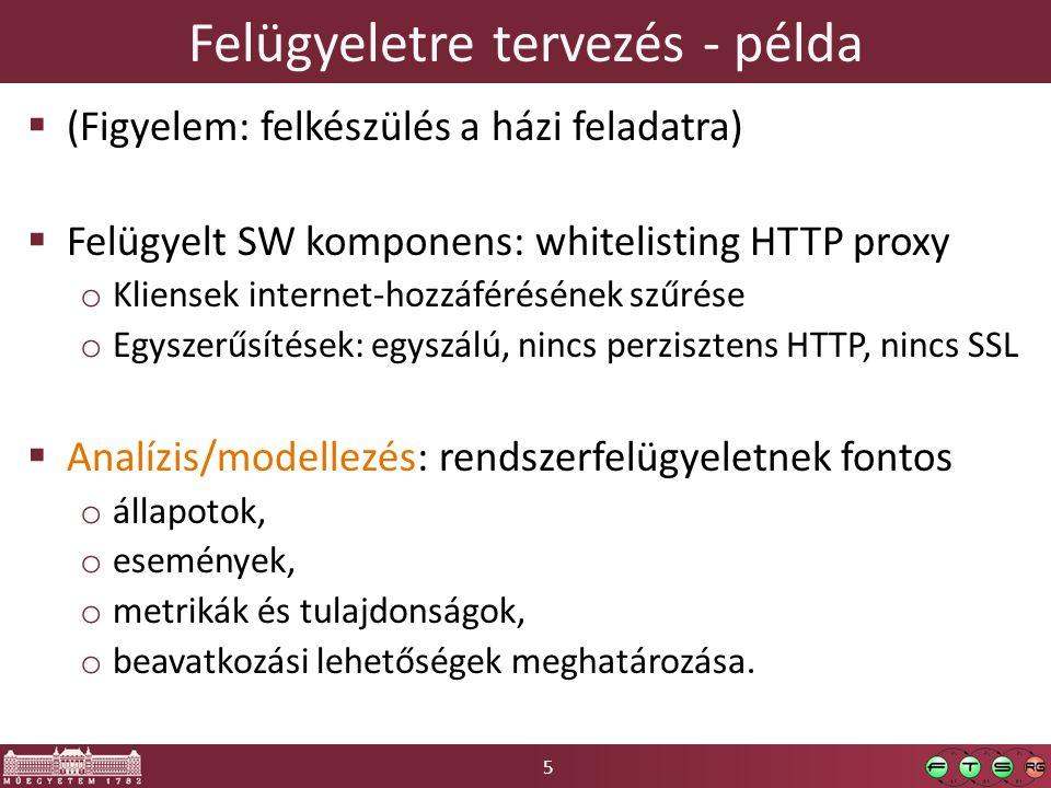 5 Felügyeletre tervezés - példa  (Figyelem: felkészülés a házi feladatra)  Felügyelt SW komponens: whitelisting HTTP proxy o Kliensek internet-hozzáférésének szűrése o Egyszerűsítések: egyszálú, nincs perzisztens HTTP, nincs SSL  Analízis/modellezés: rendszerfelügyeletnek fontos o állapotok, o események, o metrikák és tulajdonságok, o beavatkozási lehetőségek meghatározása.