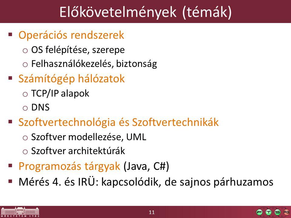 11 Előkövetelmények (témák)  Operációs rendszerek o OS felépítése, szerepe o Felhasználókezelés, biztonság  Számítógép hálózatok o TCP/IP alapok o DNS  Szoftvertechnológia és Szoftvertechnikák o Szoftver modellezése, UML o Szoftver architektúrák  Programozás tárgyak (Java, C#)  Mérés 4.