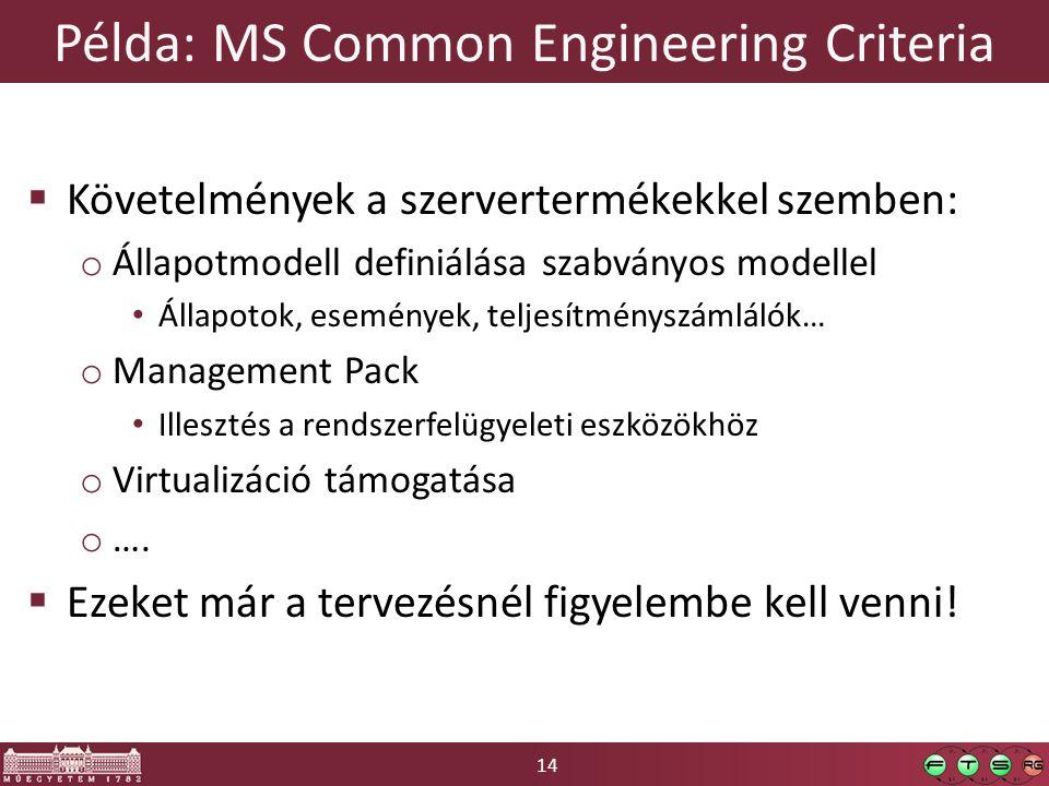 14 Példa: MS Common Engineering Criteria  Követelmények a szervertermékekkel szemben: o Állapotmodell definiálása szabványos modellel Állapotok, események, teljesítményszámlálók… o Management Pack Illesztés a rendszerfelügyeleti eszközökhöz o Virtualizáció támogatása o ….