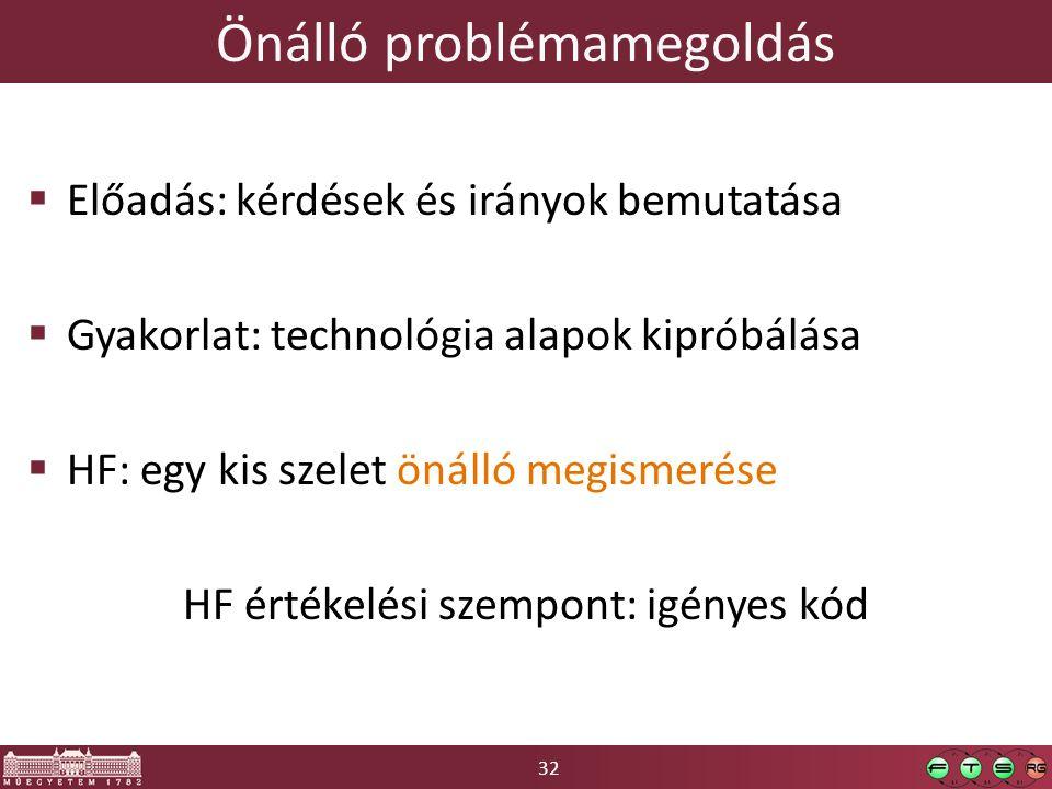 32 Önálló problémamegoldás  Előadás: kérdések és irányok bemutatása  Gyakorlat: technológia alapok kipróbálása  HF: egy kis szelet önálló megismerése HF értékelési szempont: igényes kód