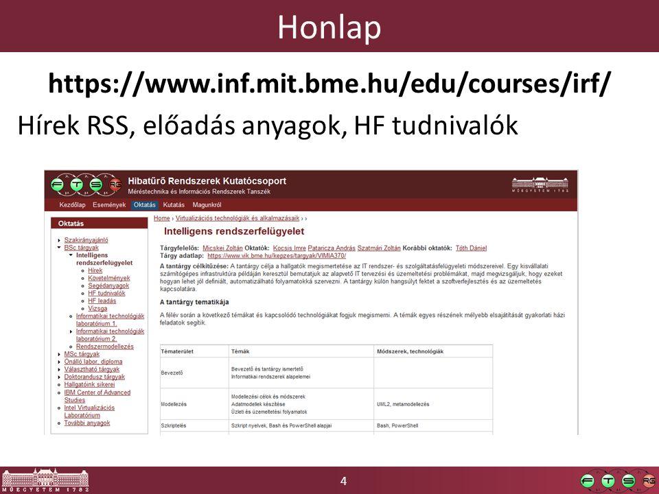 4 Honlap https://www.inf.mit.bme.hu/edu/courses/irf/ Hírek RSS, előadás anyagok, HF tudnivalók