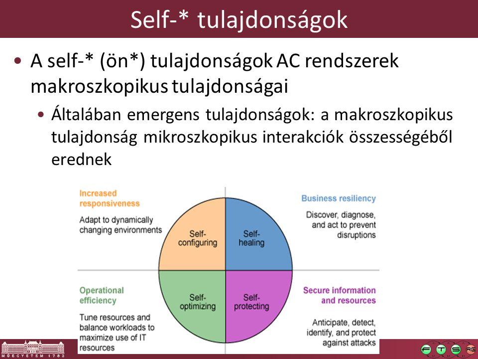 Self-* tulajdonságok A self-* (ön*) tulajdonságok AC rendszerek makroszkopikus tulajdonságai Általában emergens tulajdonságok: a makroszkopikus tulajdonság mikroszkopikus interakciók összességéből erednek