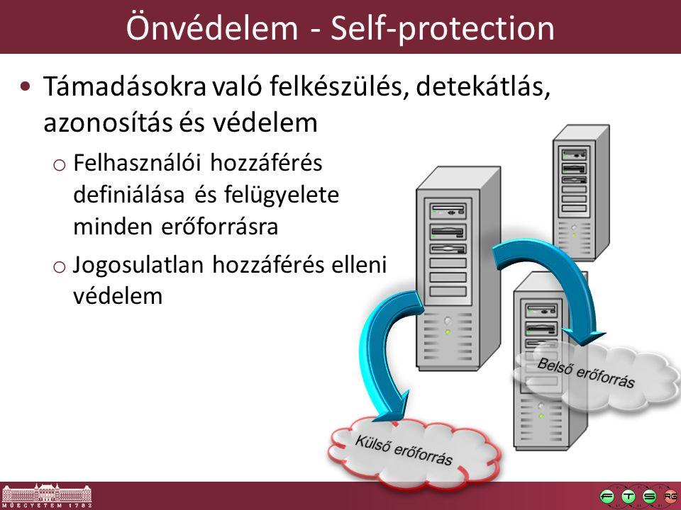 Önvédelem - Self-protection Támadásokra való felkészülés, detekátlás, azonosítás és védelem o Felhasználói hozzáférés definiálása és felügyelete minden erőforrásra o Jogosulatlan hozzáférés elleni védelem