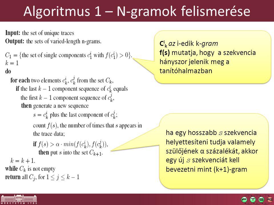 Algoritmus 1 – N-gramok felismerése ha egy hosszabb s szekvencia helyettesíteni tudja valamely szülőjének α százalékát, akkor egy új s szekvenciát kell bevezetni mint (k+1)-gram ha egy hosszabb s szekvencia helyettesíteni tudja valamely szülőjének α százalékát, akkor egy új s szekvenciát kell bevezetni mint (k+1)-gram C i k az i-edik k-gram f(s) mutatja, hogy a szekvencia hányszor jelenik meg a tanítóhalmazban C i k az i-edik k-gram f(s) mutatja, hogy a szekvencia hányszor jelenik meg a tanítóhalmazban