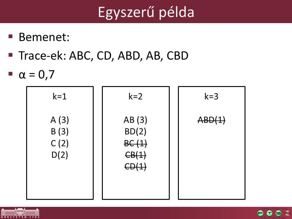 Egyszerű példa  Bemenet:  Trace-ek: ABC, CD, ABD, AB, CBD  α = 0,7 k=1 A (3) B (3) C (2) D(2) k=2 AB (3) BD(2) BC (1) CB(1) CD(1) k=3 ABD(1)