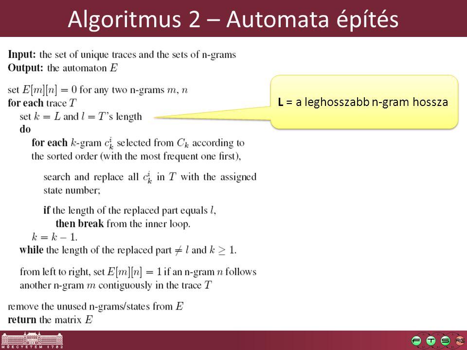 Teljes modellépítés példa Three traces: ABCDE, CDEA, CDEBA (capital letters are the components visited during the transaction) Threshold: α = 0.6 Algorithm 1: (n-gram extraction) Algorithm 2: (automata construction) Az x-szel jelöltek nem érik el az α küszöböt!