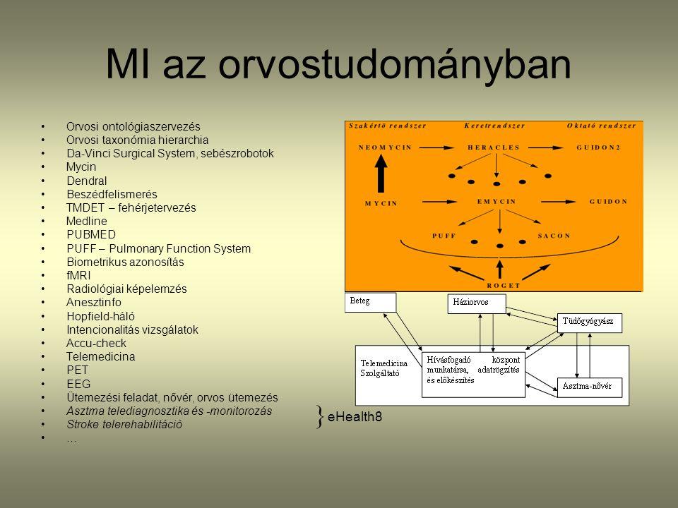 MI az orvostudományban Orvosi ontológiaszervezés Orvosi taxonómia hierarchia Da-Vinci Surgical System, sebészrobotok Mycin Dendral Beszédfelismerés TM