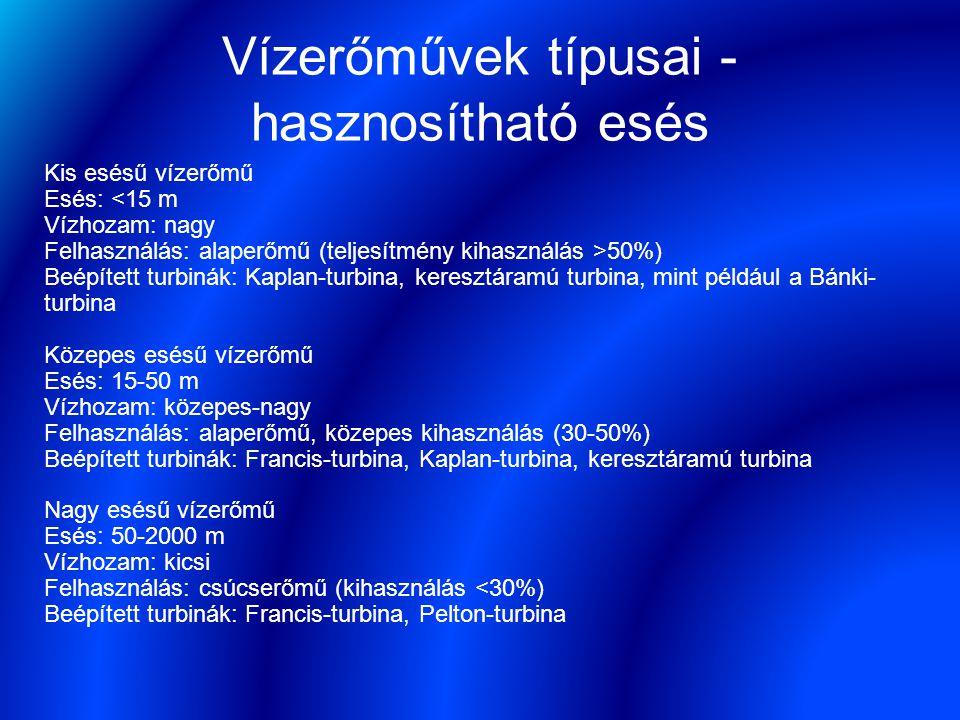Vízerőművek típusai - hasznosítható esés Kis esésű vízerőmű Esés: <15 m Vízhozam: nagy Felhasználás: alaperőmű (teljesítmény kihasználás >50%) Beépített turbinák: Kaplan-turbina, keresztáramú turbina, mint például a Bánki- turbina Közepes esésű vízerőmű Esés: 15-50 m Vízhozam: közepes-nagy Felhasználás: alaperőmű, közepes kihasználás (30-50%) Beépített turbinák: Francis-turbina, Kaplan-turbina, keresztáramú turbina Nagy esésű vízerőmű Esés: 50-2000 m Vízhozam: kicsi Felhasználás: csúcserőmű (kihasználás <30%) Beépített turbinák: Francis-turbina, Pelton-turbina