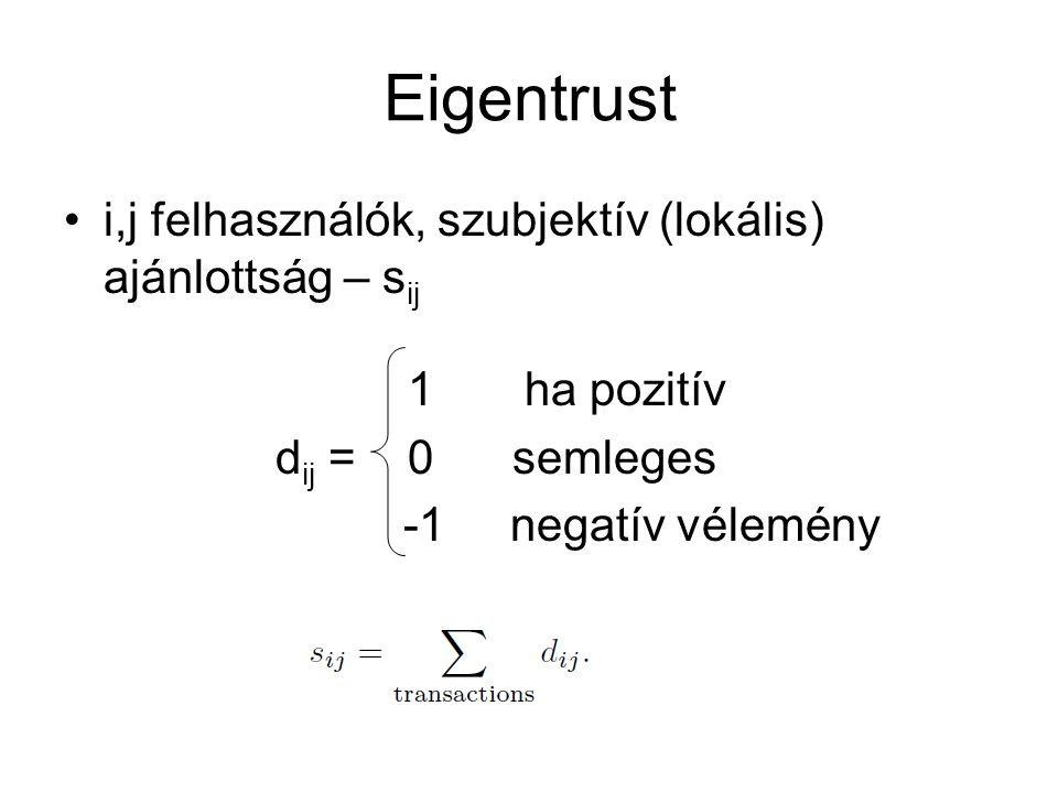 Eigentrust i,j felhasználók, szubjektív (lokális) ajánlottság – s ij 1 ha pozitív d ij = 0 semleges -1 negatív vélemény