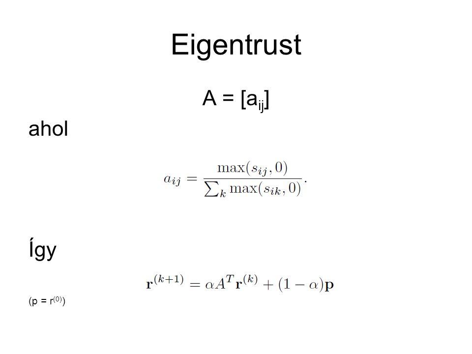 Eigentrust A = [a ij ] ahol Így (p = r (0) )