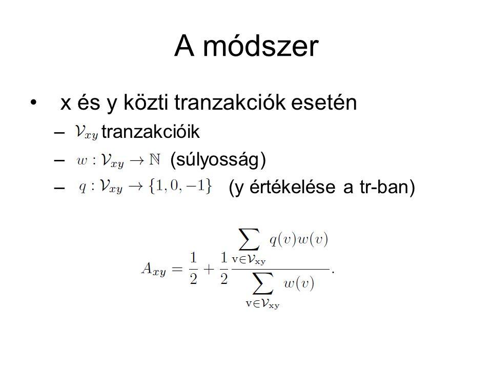 A módszer x és y közti tranzakciók esetén – tranzakcióik – (súlyosság) – (y értékelése a tr-ban)