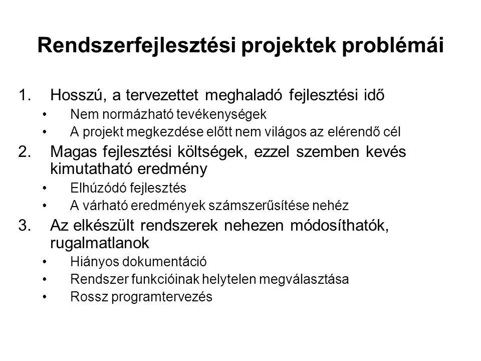 Rendszerfejlesztési projektek problémái 1.Hosszú, a tervezettet meghaladó fejlesztési idő Nem normázható tevékenységek A projekt megkezdése előtt nem