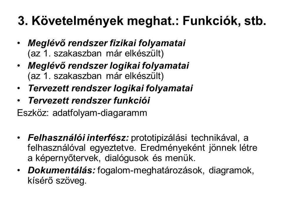 3. Követelmények meghat.: Funkciók, stb. Meglévő rendszer fizikai folyamatai (az 1. szakaszban már elkészült) Meglévő rendszer logikai folyamatai (az