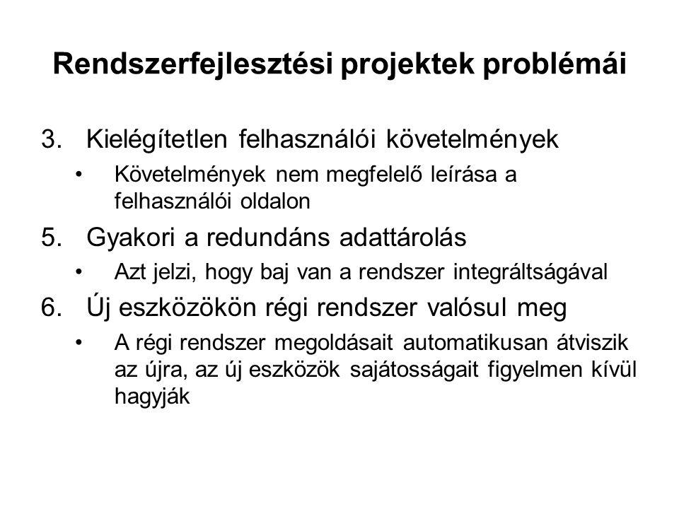 Rendszerfejlesztési projektek problémái 3.Kielégítetlen felhasználói követelmények Követelmények nem megfelelő leírása a felhasználói oldalon 5.Gyakor