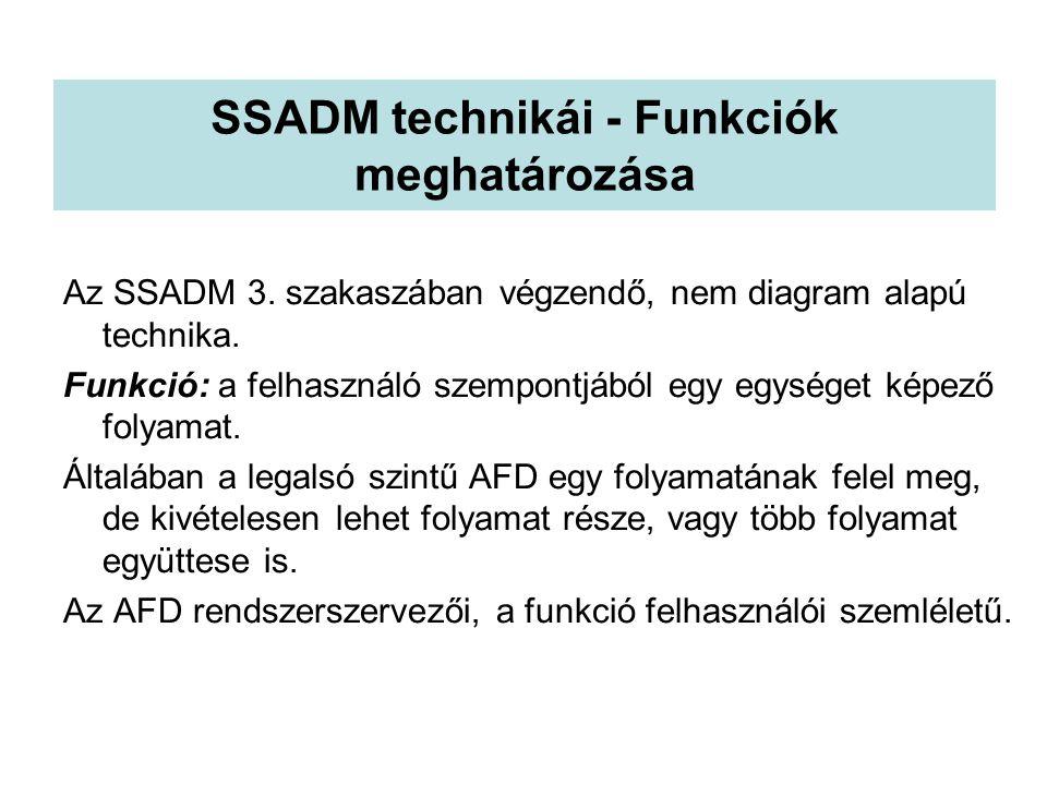 SSADM technikái - Funkciók meghatározása Az SSADM 3. szakaszában végzendő, nem diagram alapú technika. Funkció: a felhasználó szempontjából egy egység