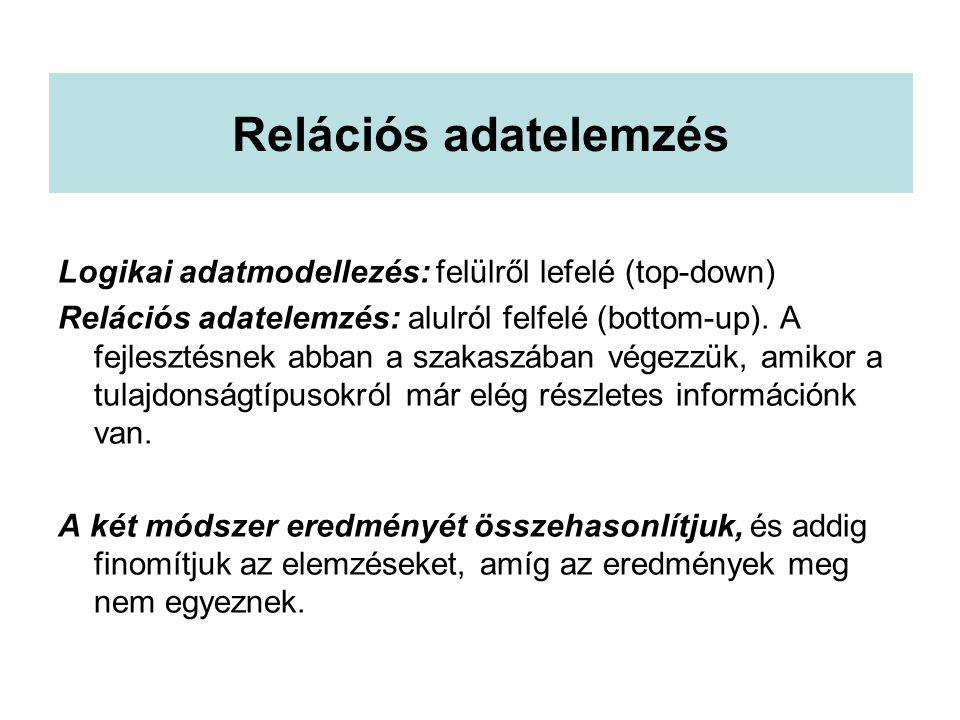 Relációs adatelemzés Logikai adatmodellezés: felülről lefelé (top-down) Relációs adatelemzés: alulról felfelé (bottom-up). A fejlesztésnek abban a sza