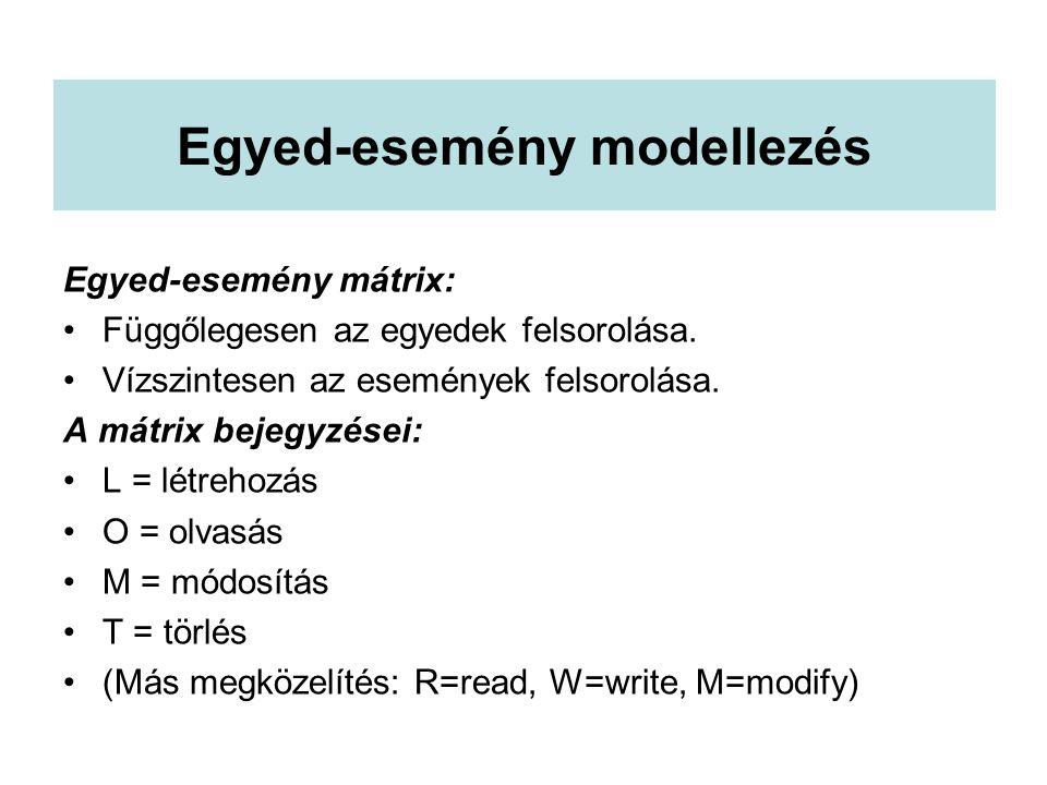 Egyed-esemény modellezés Egyed-esemény mátrix: Függőlegesen az egyedek felsorolása. Vízszintesen az események felsorolása. A mátrix bejegyzései: L = l