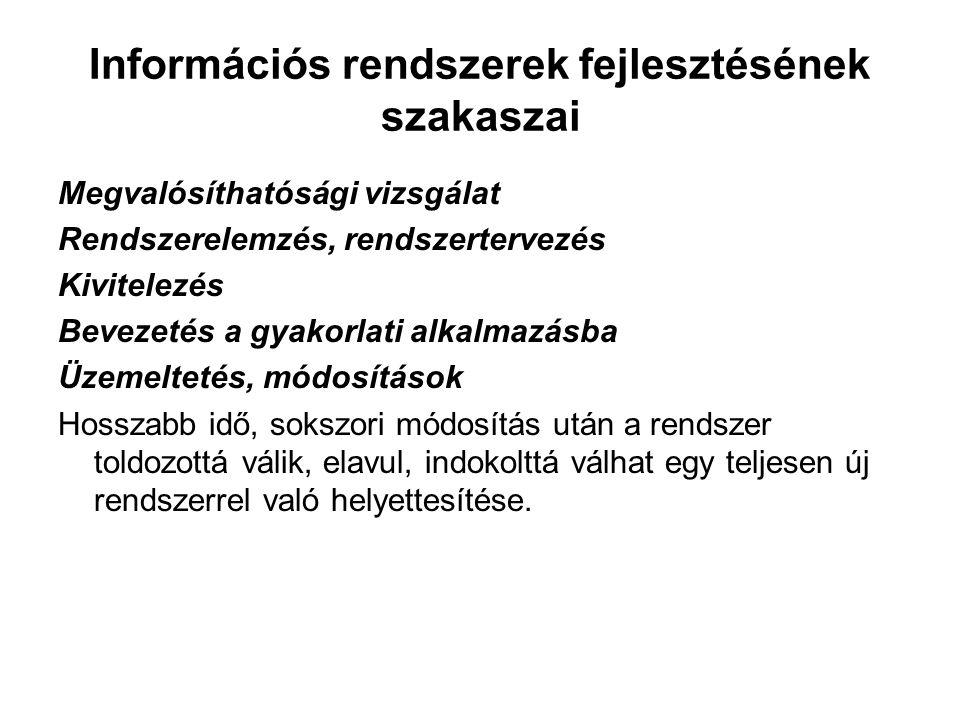Információs rendszerek fejlesztésének szakaszai Megvalósíthatósági vizsgálat Rendszerelemzés, rendszertervezés Kivitelezés Bevezetés a gyakorlati alka