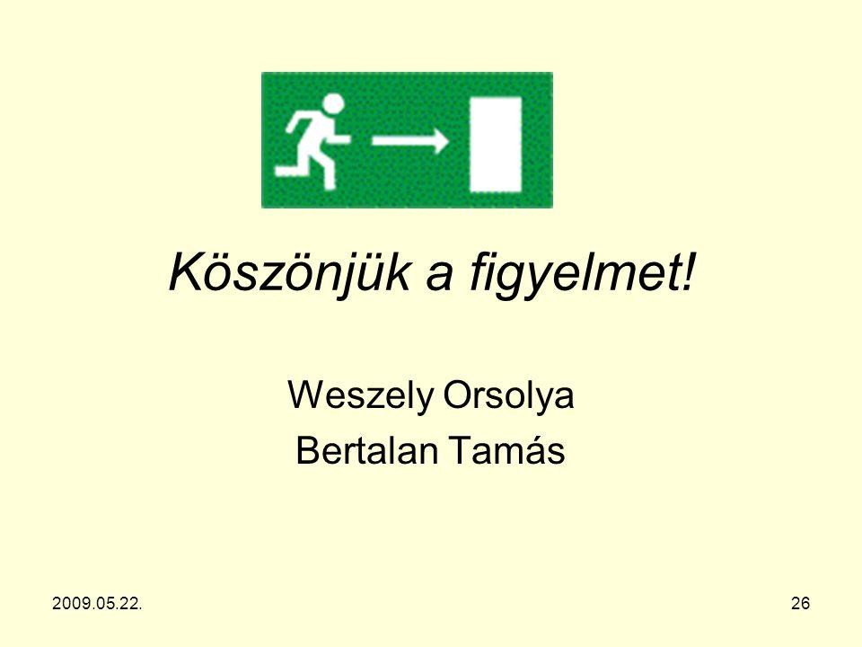 Köszönjük a figyelmet! Weszely Orsolya Bertalan Tamás 2009.05.22.26